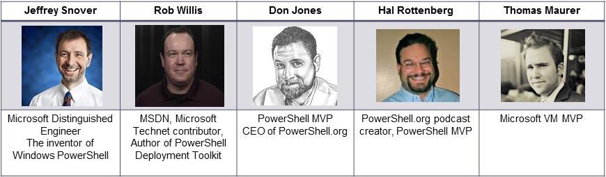 Cisco UCS Power Scripting Contest Judges