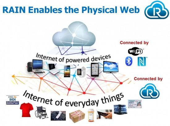 RAIN enables physical web