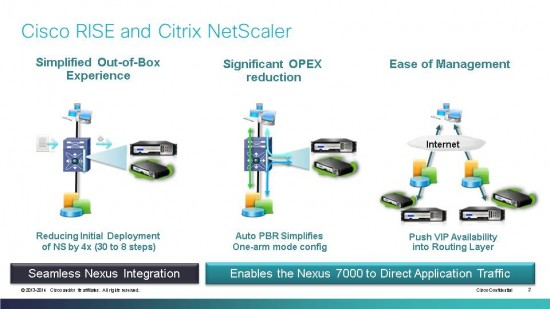 RISE benefits for Citrix NetScaler