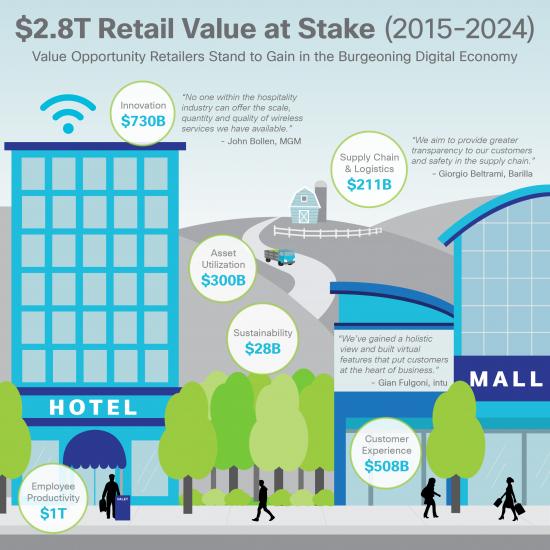 Retail Infographic_v2.4-01[2]