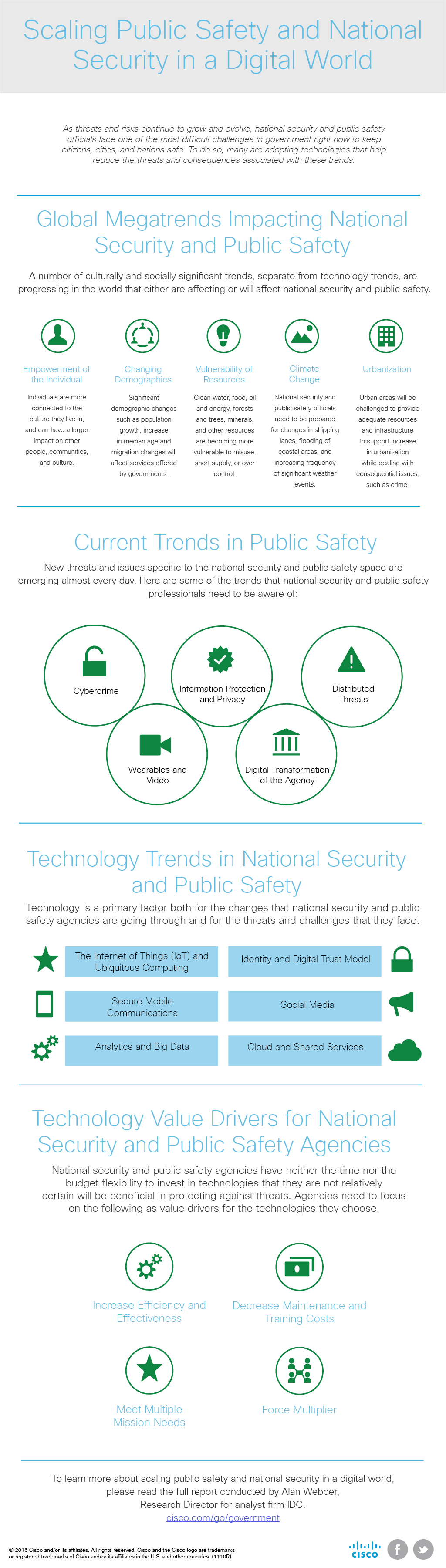 Scaling Public Safety and National Security in a Digital World -V1- US