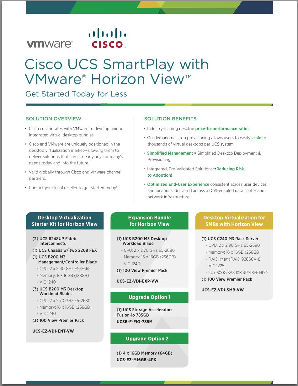 VMware Horizon View Promotion: Cisco UCS SmartPlay Bundle Offer