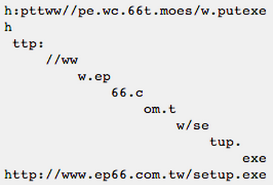 Deobfuscated URL