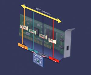Cisco Virtual Interface Card