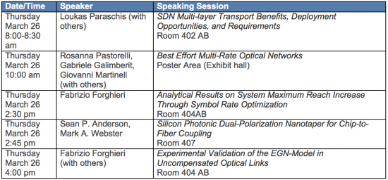 OFC 2015 Cisco's Speaking Sessions
