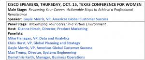 Texas CWF Cisco Speakers Table