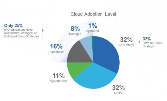 Third Image Cisco BCA Blog