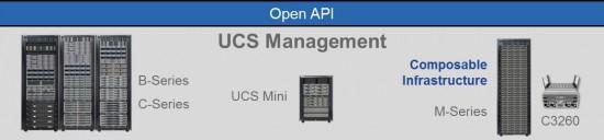 UCS Management and UCS Portfolio