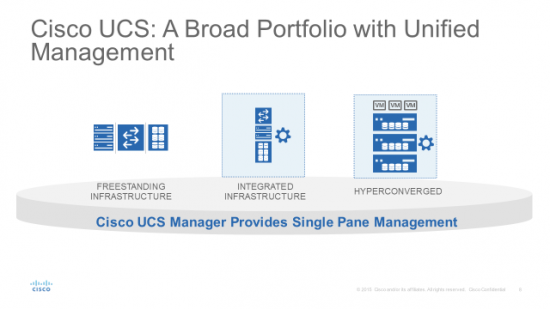 UCS portfolio