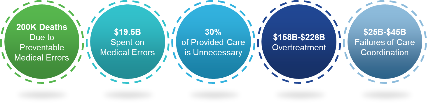 UCSF_Health Stats