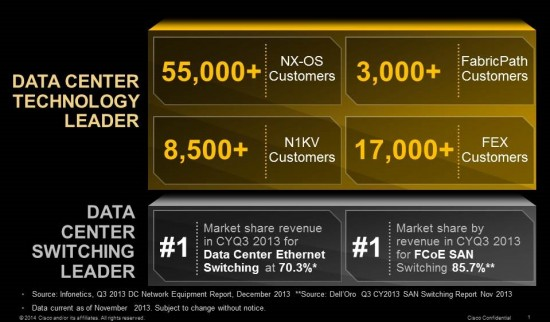 Data Center Nexus Networking Momentum