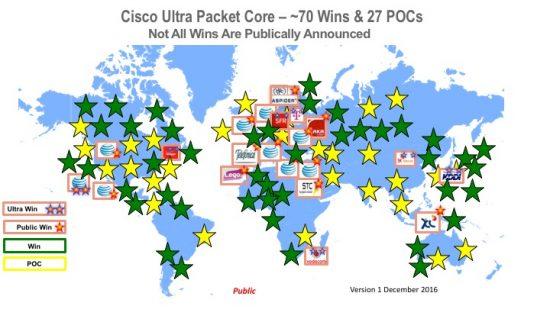 Figure 1 Cisco UPC Wins as of December 2016