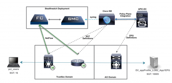 Unified_Monitoring_Diagram