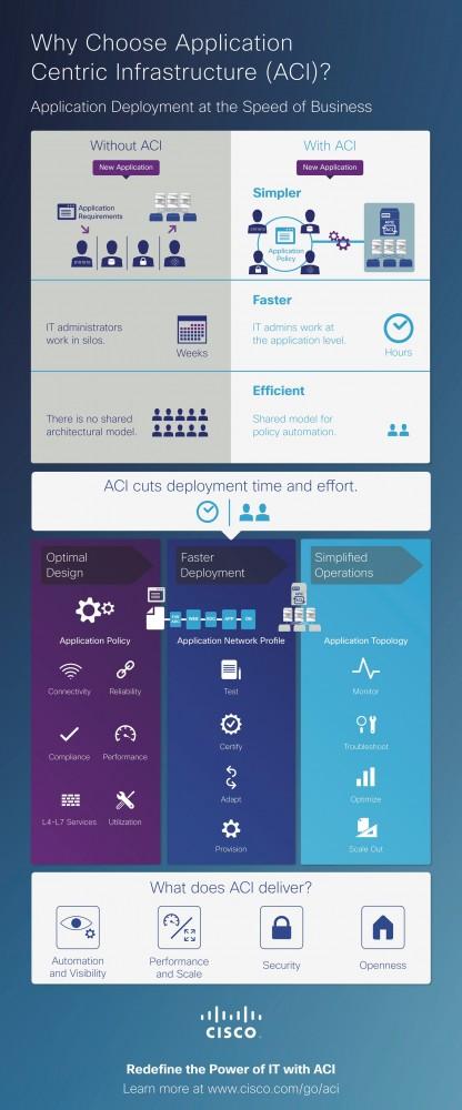 aci_infographic(1) JPEG