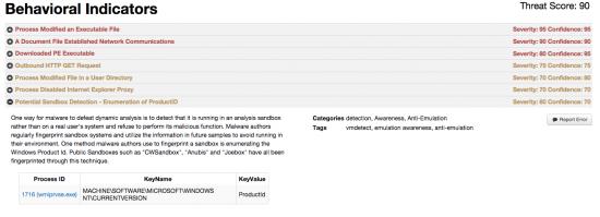 behavioral_indicators