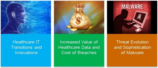 Healthcare Security Trends