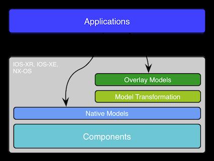 blog-diagrams.mapping