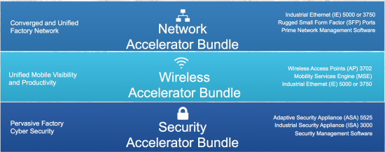 bundles image2.jpg
