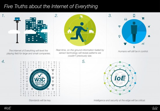 Five Truths about the Internet of Everything