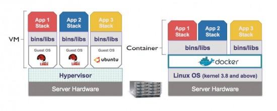 containergraphic4