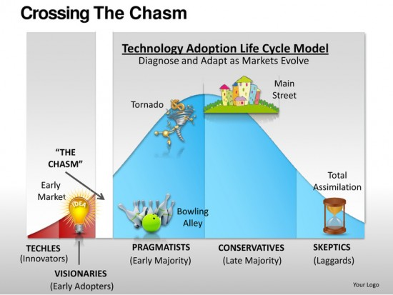 crossing-the-chasm-image
