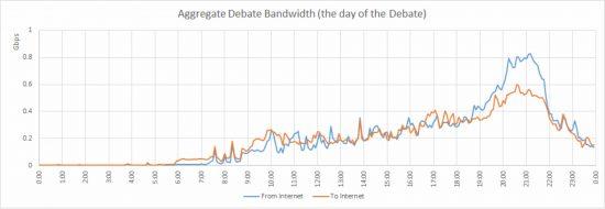 debatebandwidth1