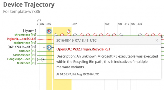 Figure 27.0 AMP for Endpoints W32.Trojan.Recycle.RET trigger in Device Trajectory