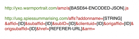 Figure 4 (A) :Structure of the mainnetwork traffic components of the 'AMZ' ad-injector servers. Both URL strings ('/amz/a' and '/affs?addonname') are unique for thesegroup of ad-injector servers.