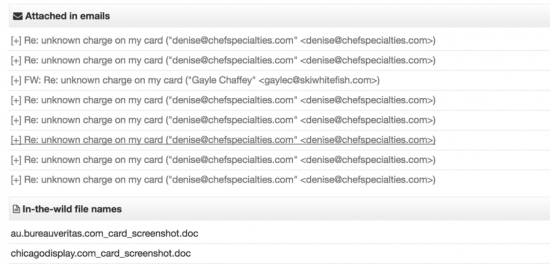 Figure 1.0: Attached e-mail subject headings in VirusTotal for identified documents