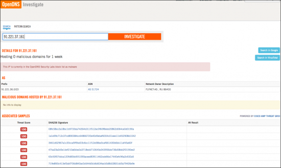 Figure 20.0: IP pivot example in OpenDNS Investigate