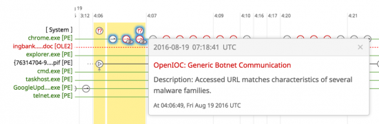 Figure 29.0: AMP for Endpoints IOC Generic Botnet Communication trigger in Device Trajectory