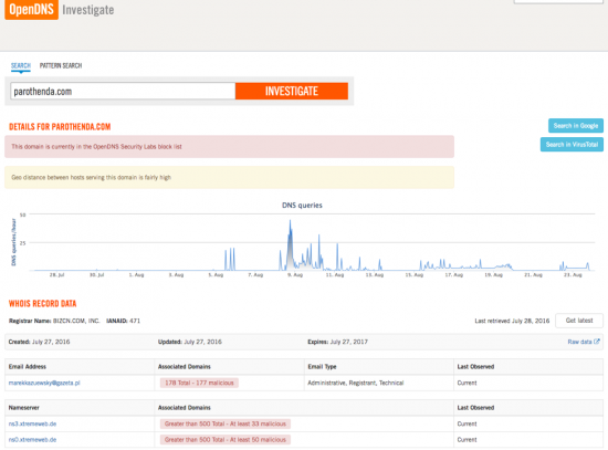 Figure 36.0: OpenDNS Investigate results while searching popular domain