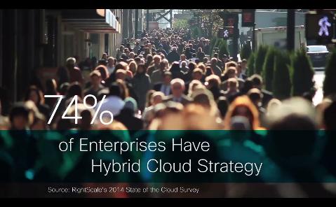 hybrid cloud strategy