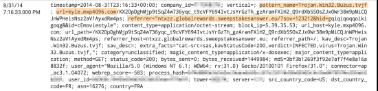 Evidence showing malvertising infrastructure funneling traffic into Kyle & Stan