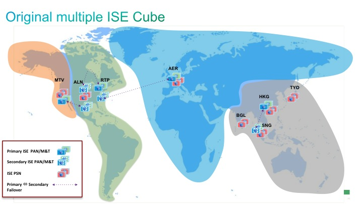 ISE Cube