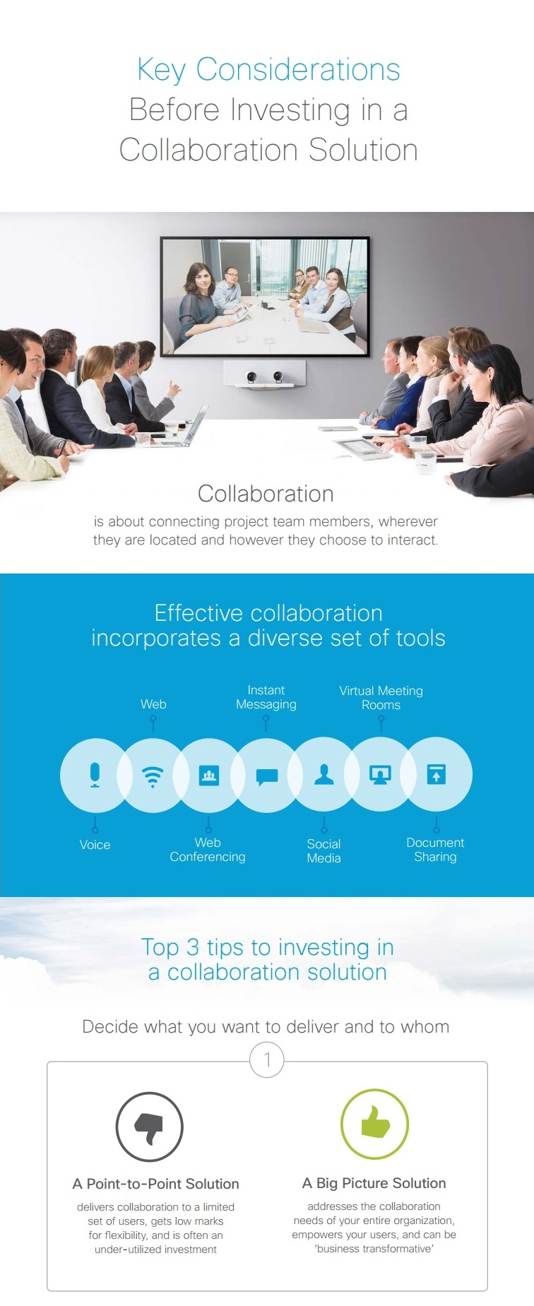 key considerations before investing in a collab solution infographic -halved 8_15