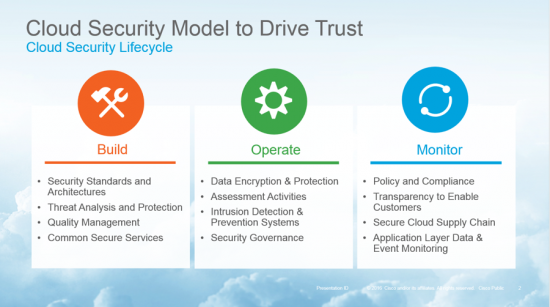 model to drive trust