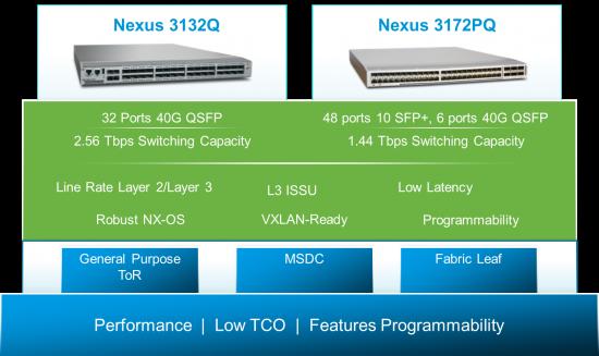 nexus3100_summary