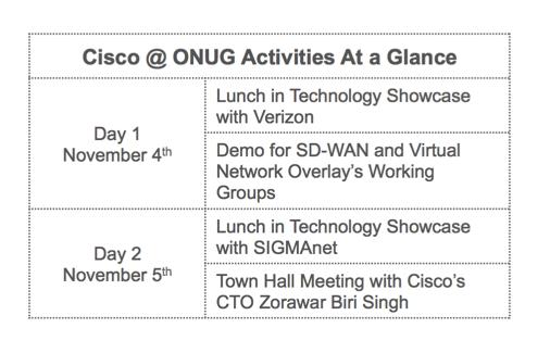 onug schedule