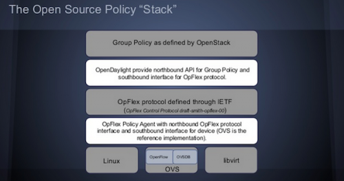 open source policy stack