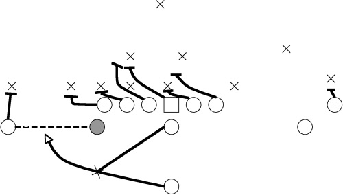 An implementation of a football play.