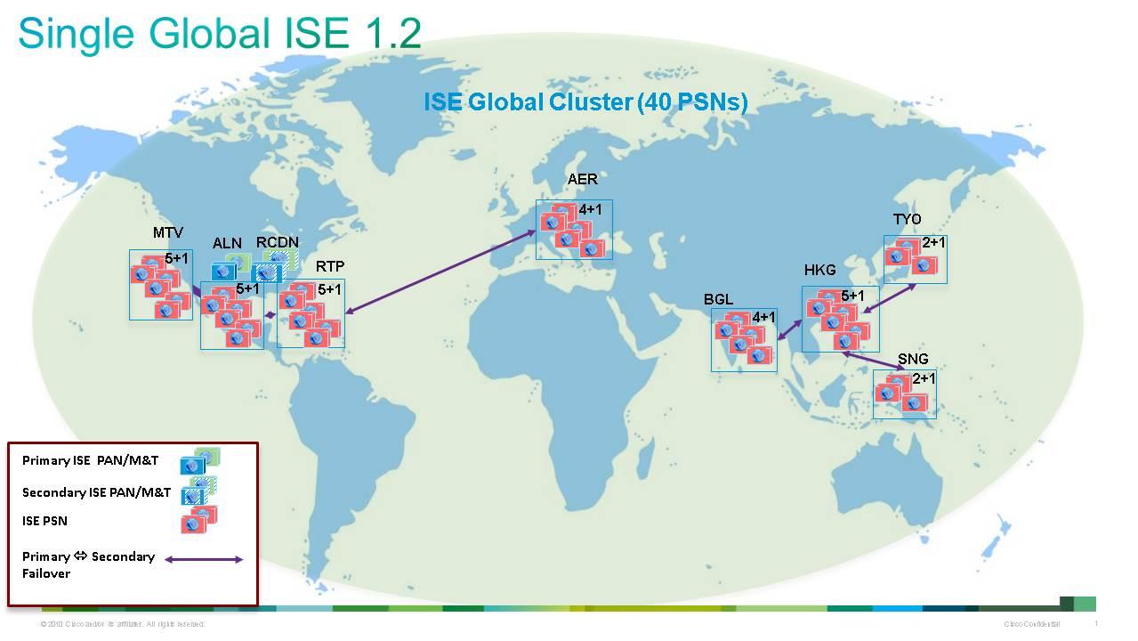 Single Global ISE Cluster