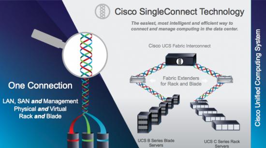 singleconnect2