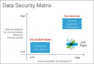 spark_security
