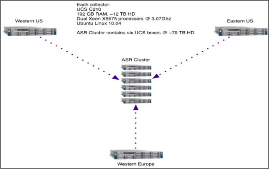 storage-diagram3