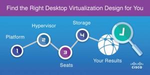 VDI_Design_Navigator