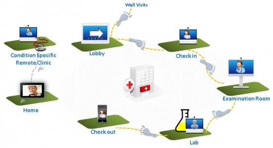 virtualcare-pathofthevirus-1
