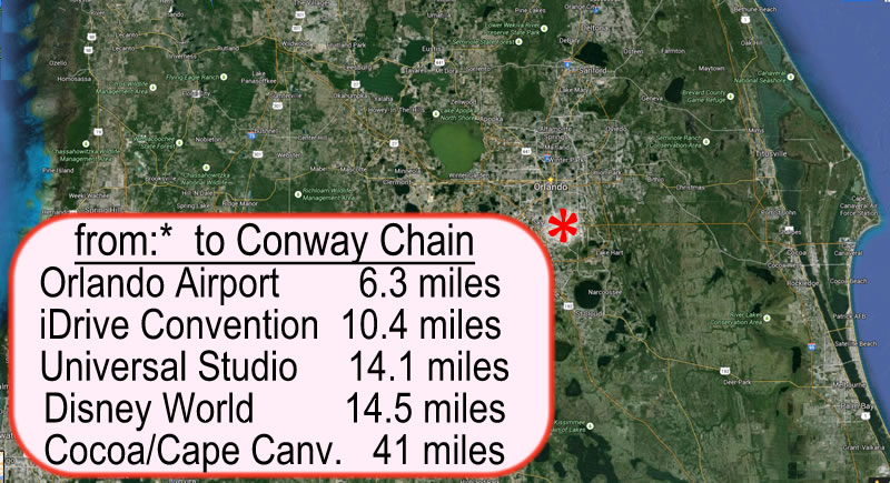 Conway Chain of lakes