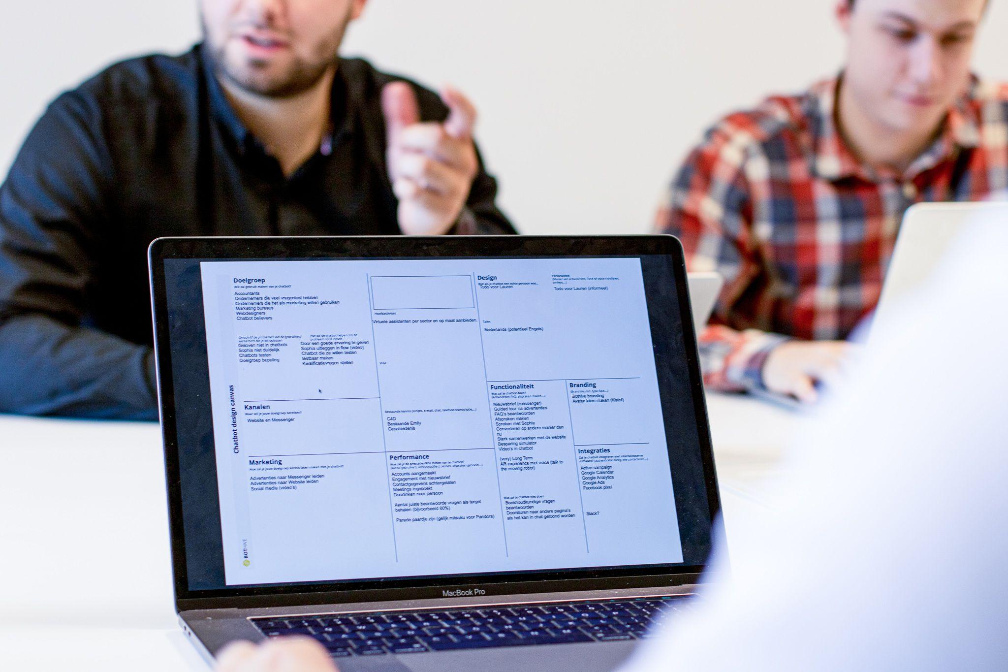 Bothive Analyse communicatiestroom