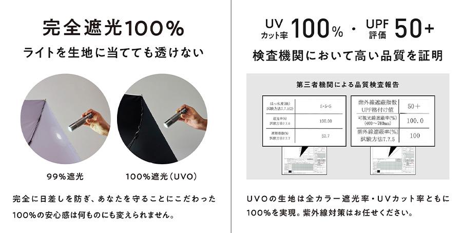 完全遮光100% 日傘 UVカット率100% UPF評価50+